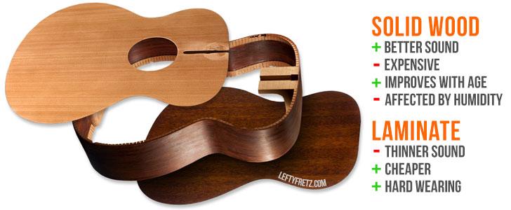 C 225 Ch Nhận Biết đ 224 N Guitar L 224 M Từ Gỗ Thịt Solid V 224 Từ Gỗ